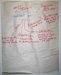 Business planning flipchart